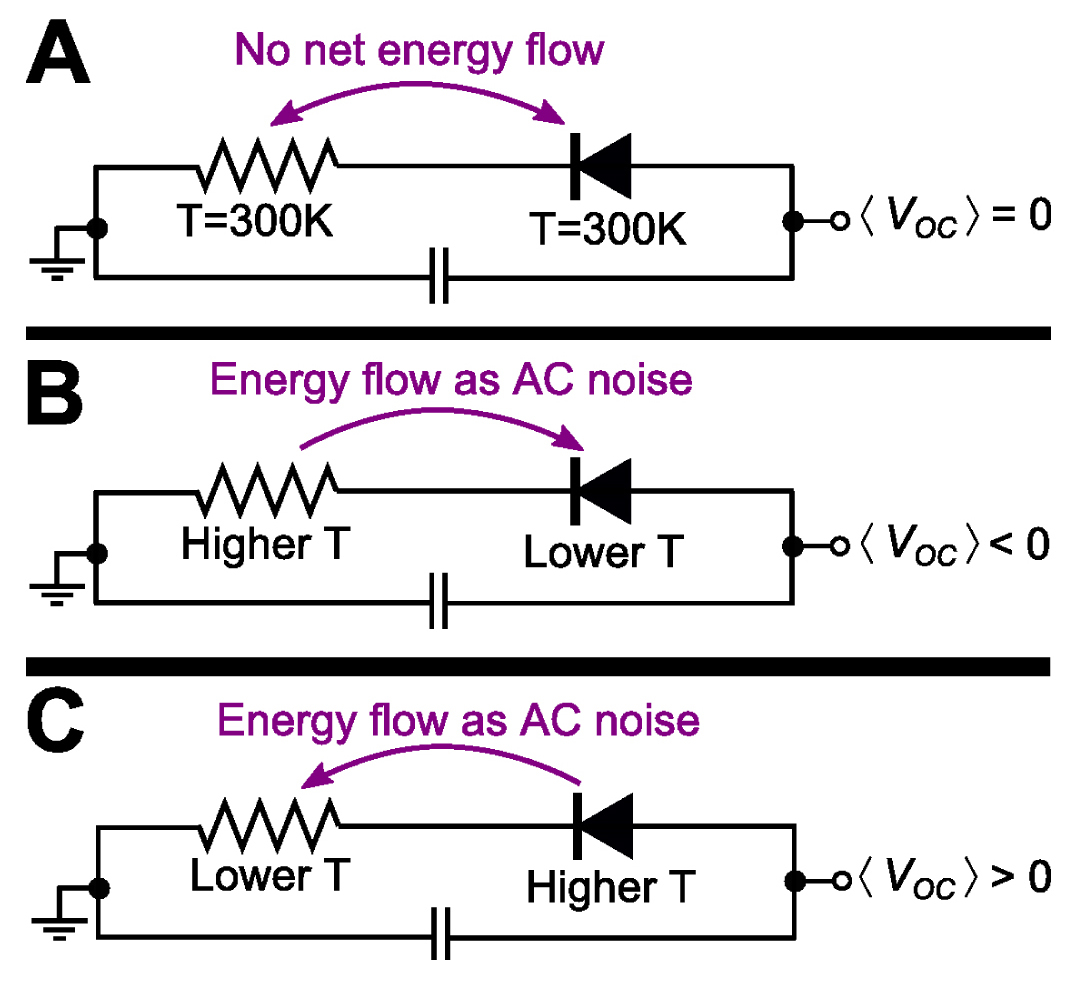 Physicists At Harvards Seas Envision Infared As A Renewable Energy Circuit Diagram Infrared Source