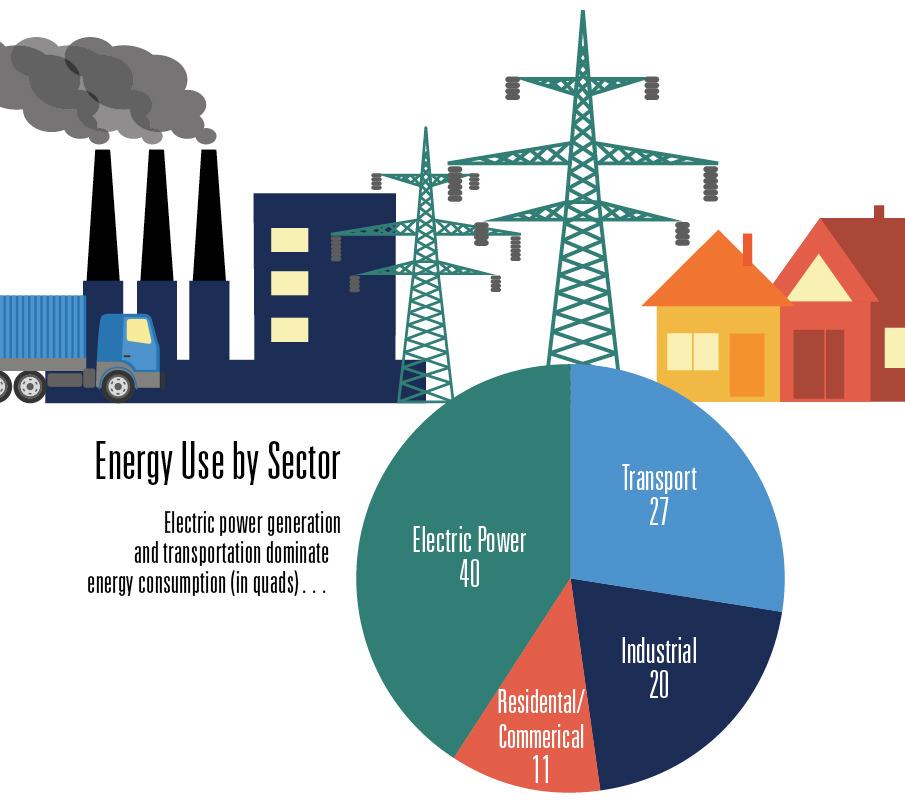 the environmental impact of renewable energy essay