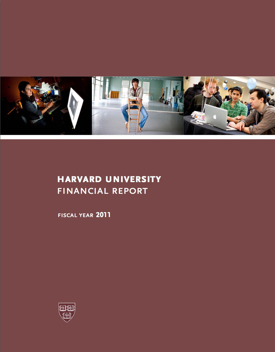 harvard thesis on financial crisis Thesis proposal research proposal critical analysis of the 1997-1998 asian financial crisis (essay your work must be fully referenced in the harvard.