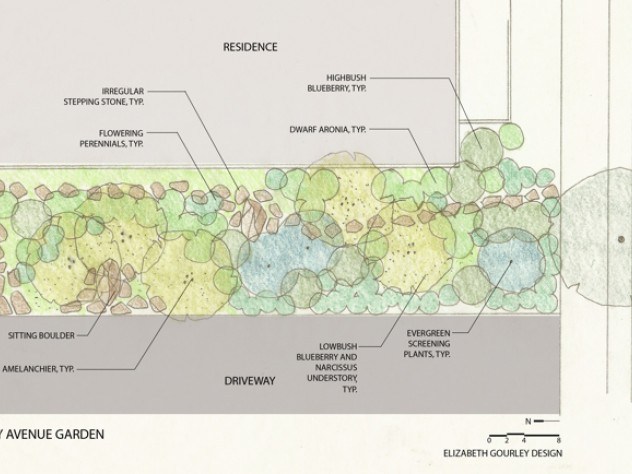 Landscape plan designed by Elizabeth Gourley for Hillary Wyon and Paul Williamson.