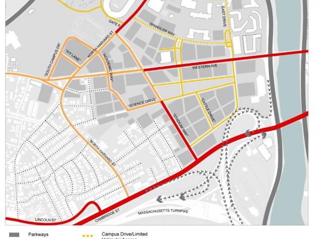 Long-term street typologies