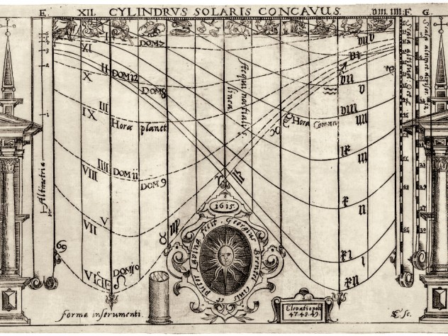 In 1615, Georg Brentel the Younger issued a pamphlet describing how to construct and use a cylindrical sundial. The printed sheet shown featured a zodiacal calendar that, wrapped around a cylinder, enabled its owner to determine the length of each day, the time, and sunset.