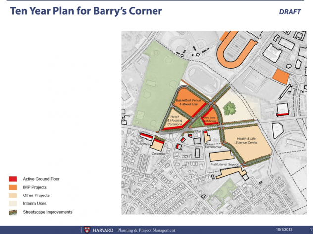 The ten year plan for Barry's Corner includes various spaces with active ground floor uses.